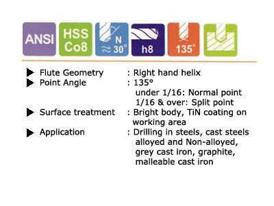 HSS-Co8% Straight Shank_2