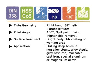 Parabolic Flute For Deep Holes - Metric_2