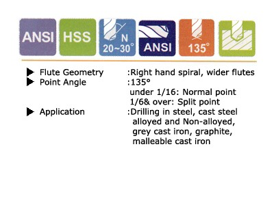 HSS Screw Machine Drill_2