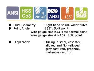 Screw Machine Drill - Wire Gauge_2