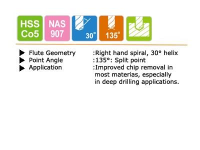 HSS & Cobalt, 135 Degree Split Point_1