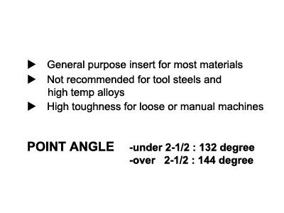 HSS(M4) Spade Drill Inserts_2