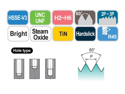 Ansi Stainless Steels_2