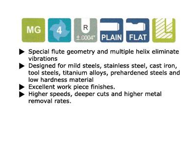 4 Flute V7 Inox Regular Length Ball Carbide End Mill-2
