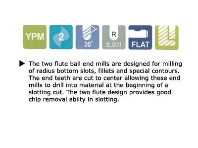 FLUTE REGULAR LENGTH BALL NOSE POWDER METAL TANK-POWER-2
