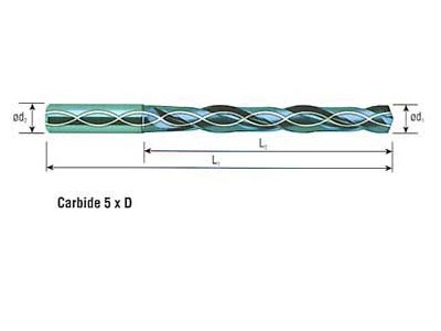 Drill Long series With Coolant Holes_1