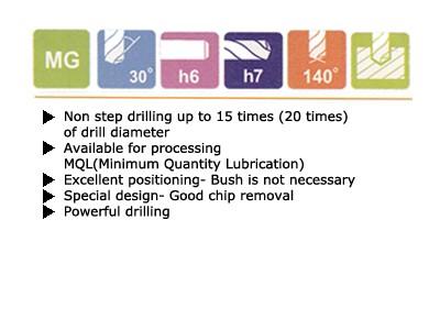 Dream Drill Mql Type (20Xd)_2