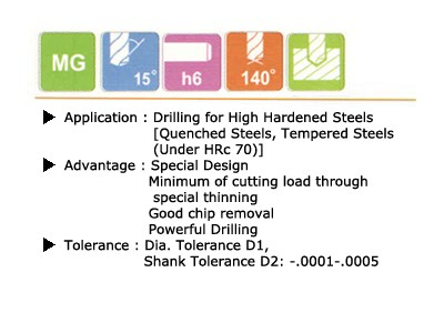 Drill Hardened Steel Hrc50 ~ Hrc70 _2