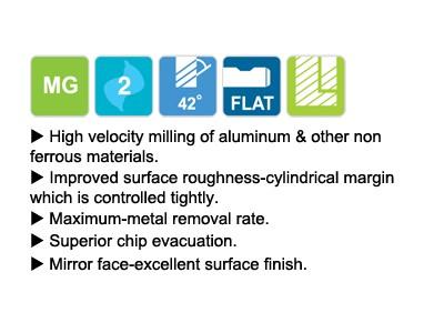 Carbide, 2Flute 42 Degree Helix Regular Length-2
